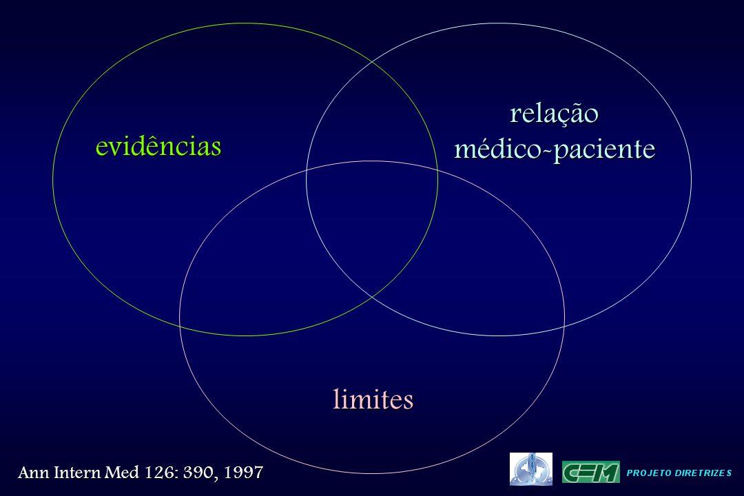 Ann Intern Med 126: 390, 1997 relaçãomédico-paciente evidências limites
