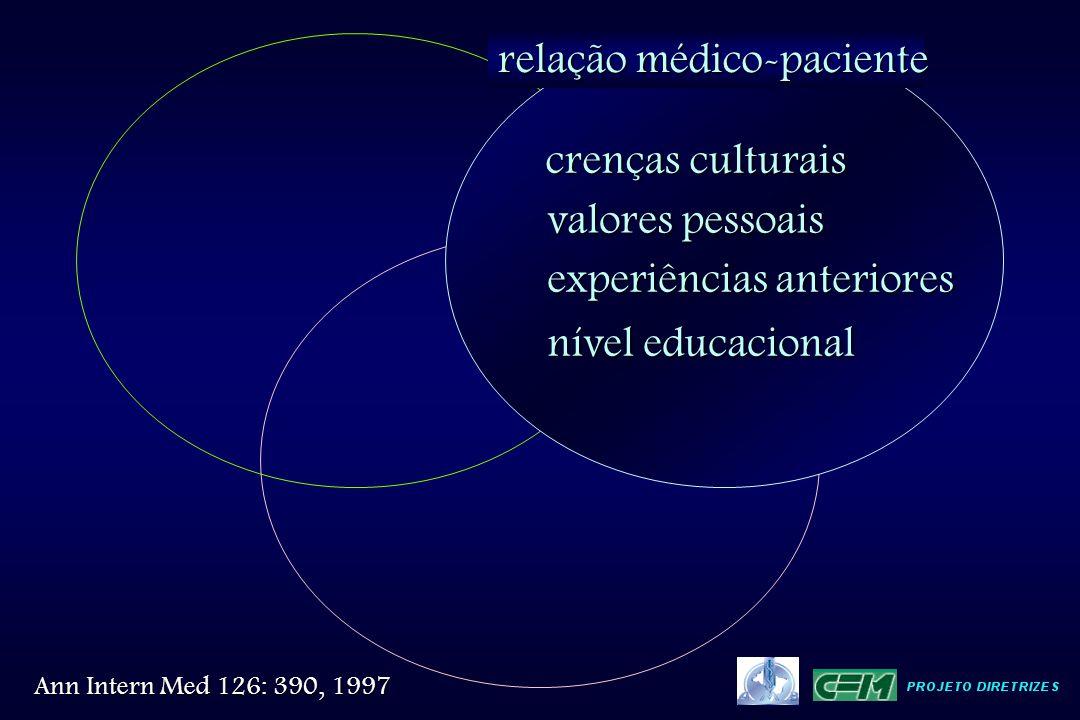 crenças culturais valores pessoais experiências anteriores nível educacional relação médico-paciente