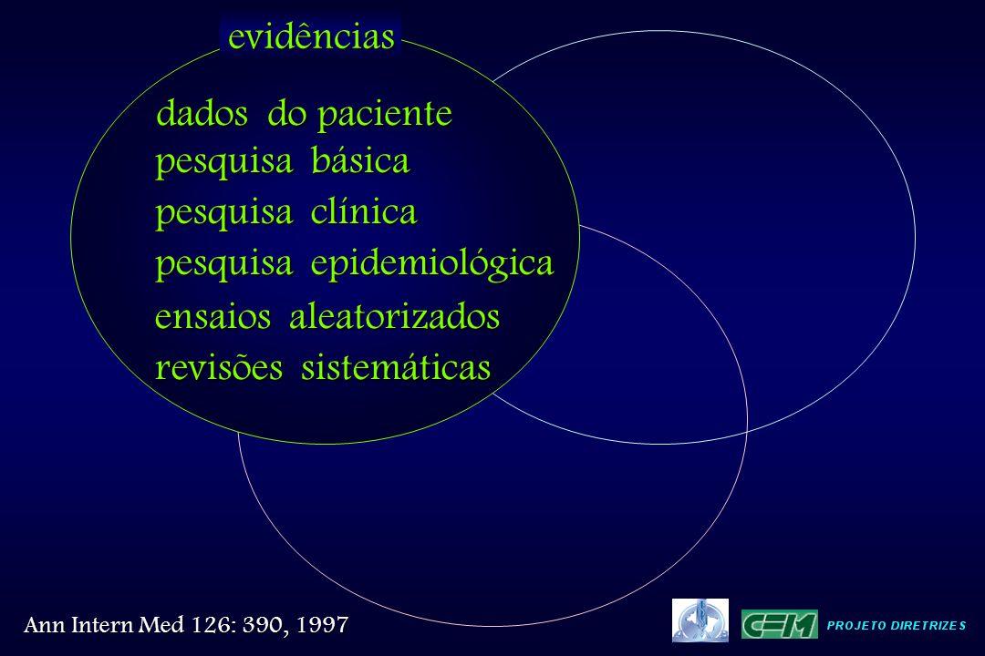 Ann Intern Med 126: 390, 1997 dados do paciente pesquisa básica pesquisa clínica pesquisa epidemiológica ensaios aleatorizados revisões sistemáticas e