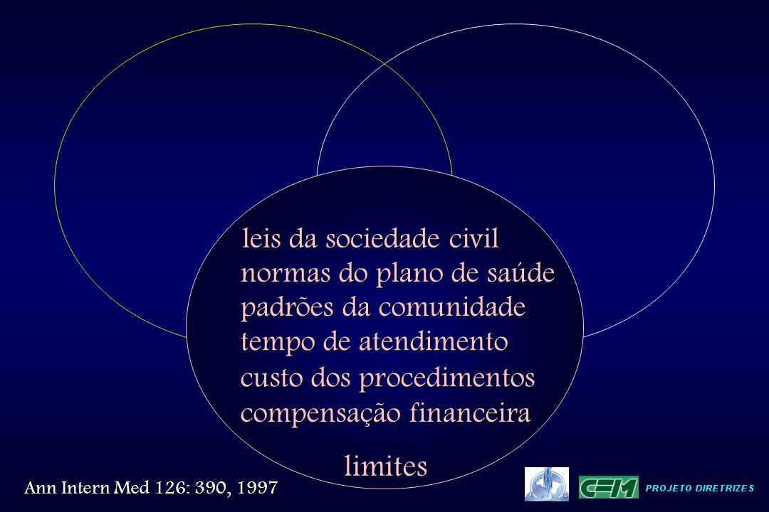 Ann Intern Med 126: 390, 1997 leis da sociedade civil normas do plano de saúde padrões da comunidade tempo de atendimento custo dos procedimentos comp
