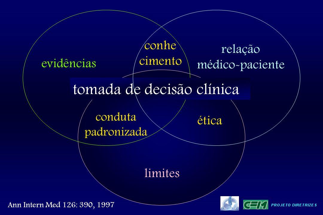 limites evidências Ann Intern Med 126: 390, 1997 conhe cimento ética conduta padronizada tomada de decisão clínica relação médico-paciente