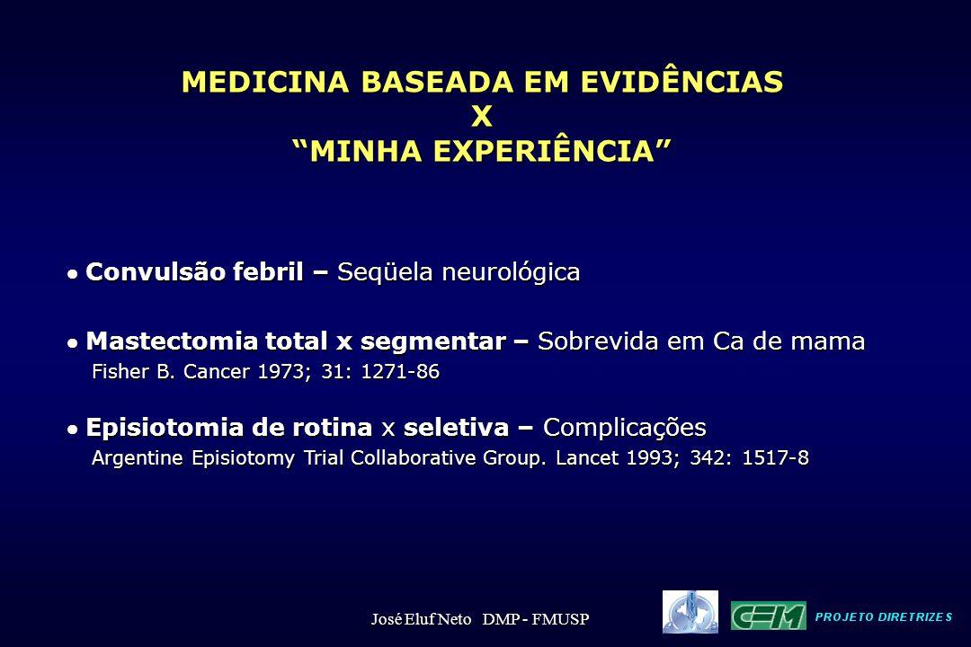 """MEDICINA BASEADA EM EVIDÊNCIAS X """"MINHA EXPERIÊNCIA""""  Convulsão febril – Seqüela neurológica  Mastectomia total x segmentar – Sobrevida em Ca de mam"""
