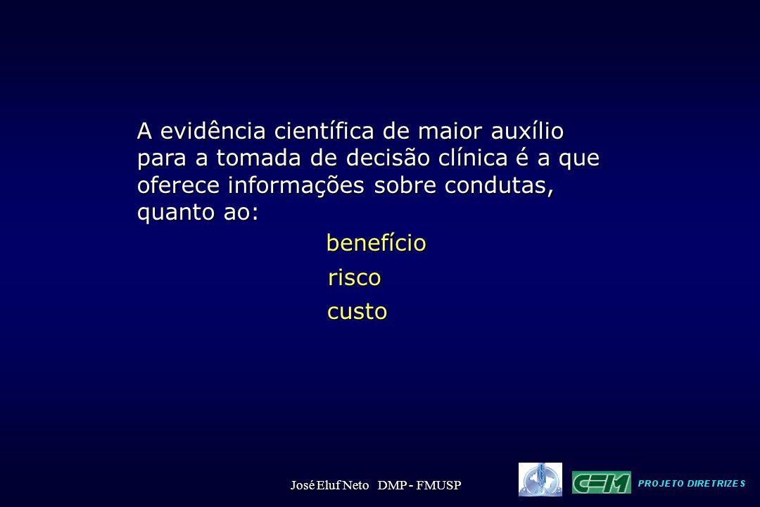 A evidência científica de maior auxílio para a tomada de decisão clínica é a que oferece informações sobre condutas, quanto ao: benefício risco custo