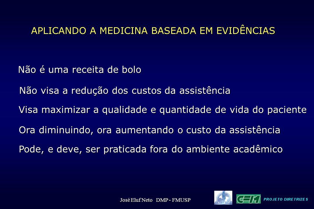 Fontes primárias Fontes secundárias A prática da medicina baseada-em-evidência no consultório bases de dados revistas MEDLINE SCIELLO BMJ JAMA ACP Journal Club Evidence Based-Medicine Bandolier José Eluf Neto DMP - FMUSP