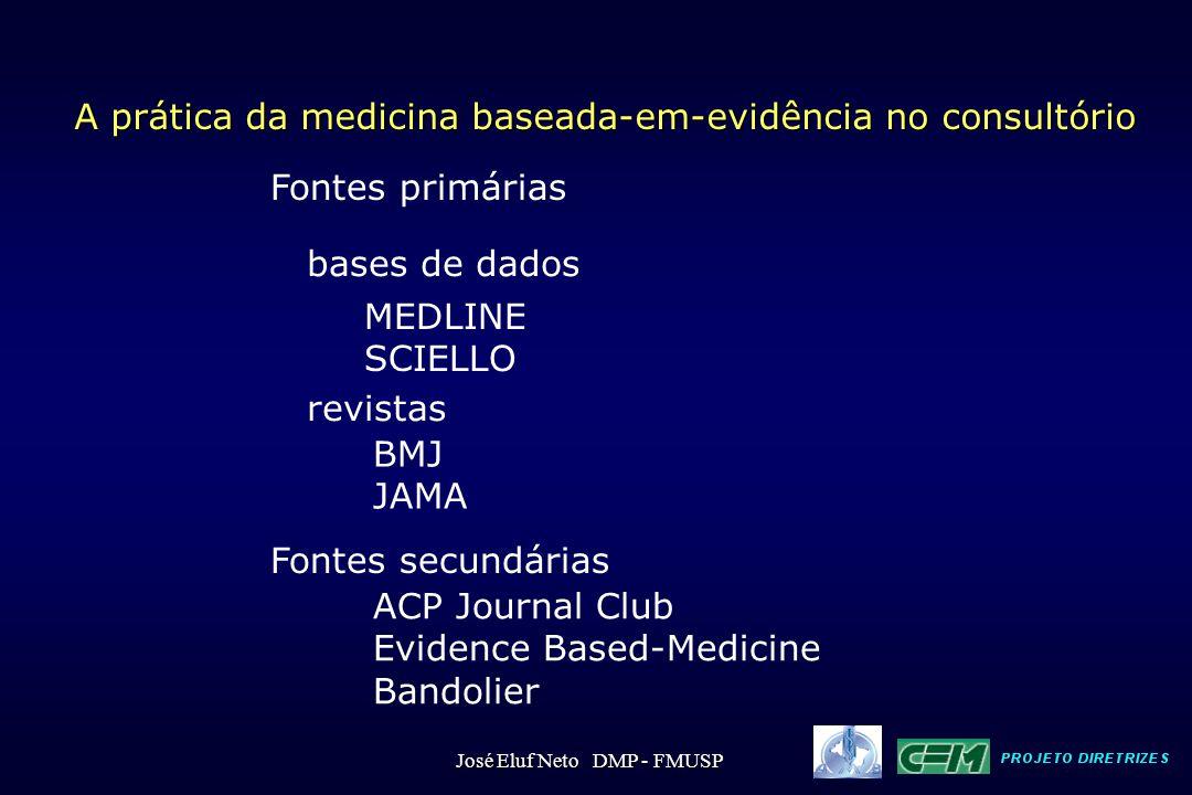 Fontes primárias Fontes secundárias A prática da medicina baseada-em-evidência no consultório bases de dados revistas MEDLINE SCIELLO BMJ JAMA ACP Jou