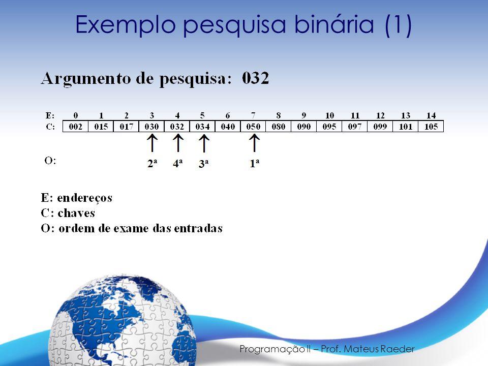 Programação II – Prof. Mateus Raeder Exemplo pesquisa binária (1)