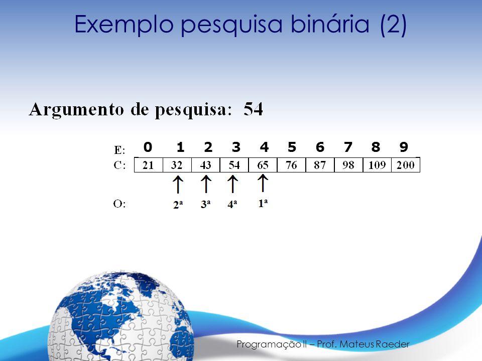 Programação II – Prof. Mateus Raeder 0 1 2 3 4 5 6 7 8 9 Exemplo pesquisa binária (2)