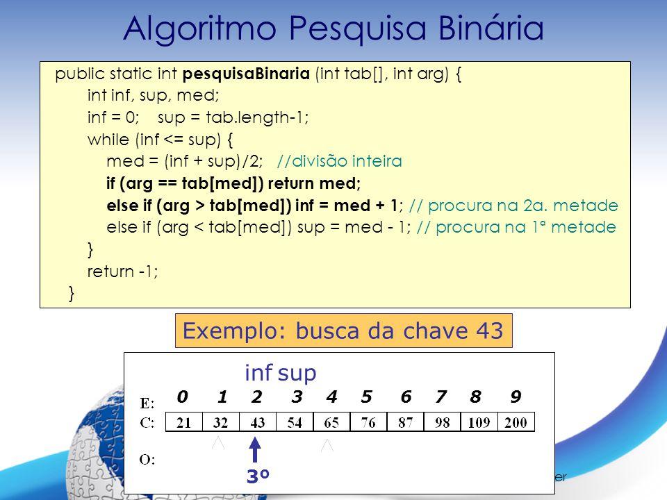 Programação II – Prof.