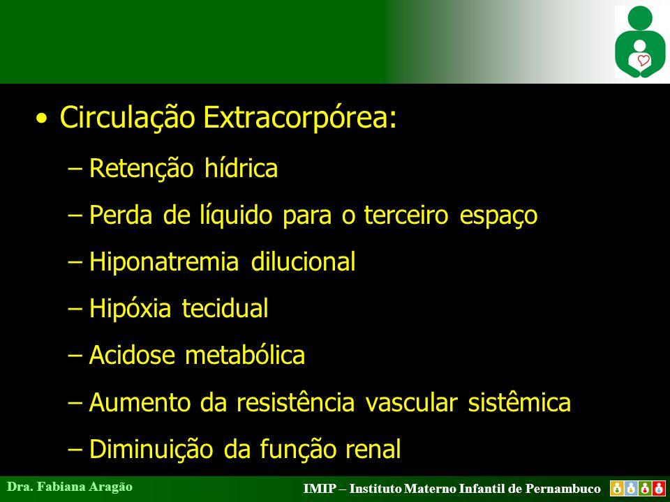 IMIP – Instituto Materno Infantil de Pernambuco Dra. Fabiana Aragão Circulação Extracorpórea: –Retenção hídrica –Perda de líquido para o terceiro espa