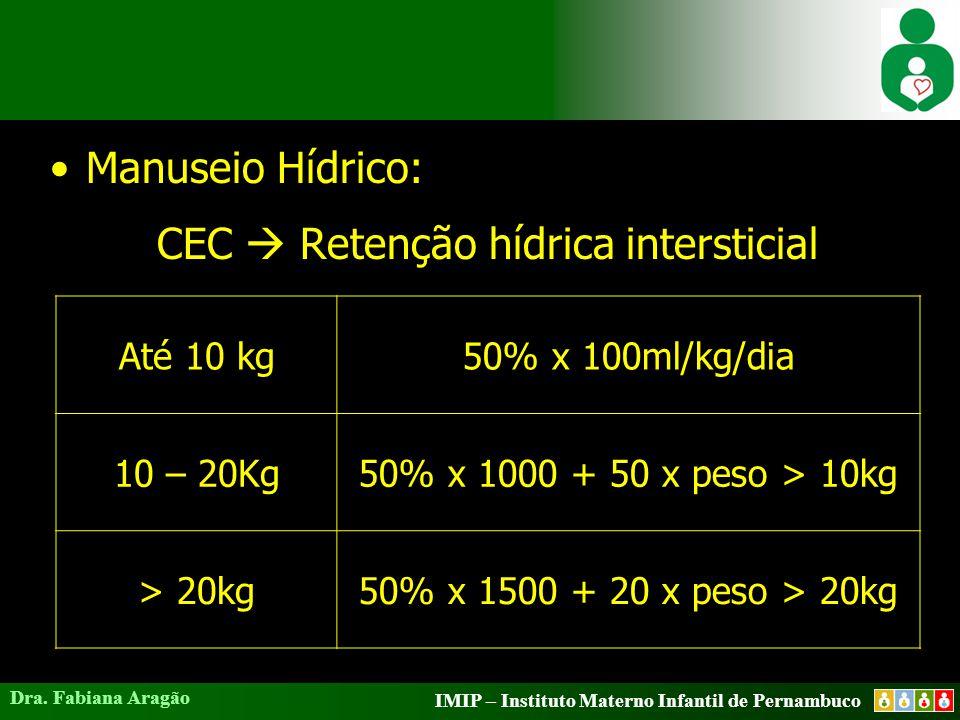 IMIP – Instituto Materno Infantil de Pernambuco Dra. Fabiana Aragão Manuseio Hídrico: CEC  Retenção hídrica intersticial Até 10 kg50% x 100ml/kg/dia