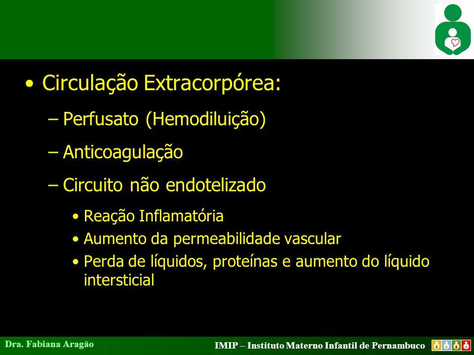 IMIP – Instituto Materno Infantil de Pernambuco Dra. Fabiana Aragão Circulação Extracorpórea: –Perfusato (Hemodiluição) –Anticoagulação –Circuito não