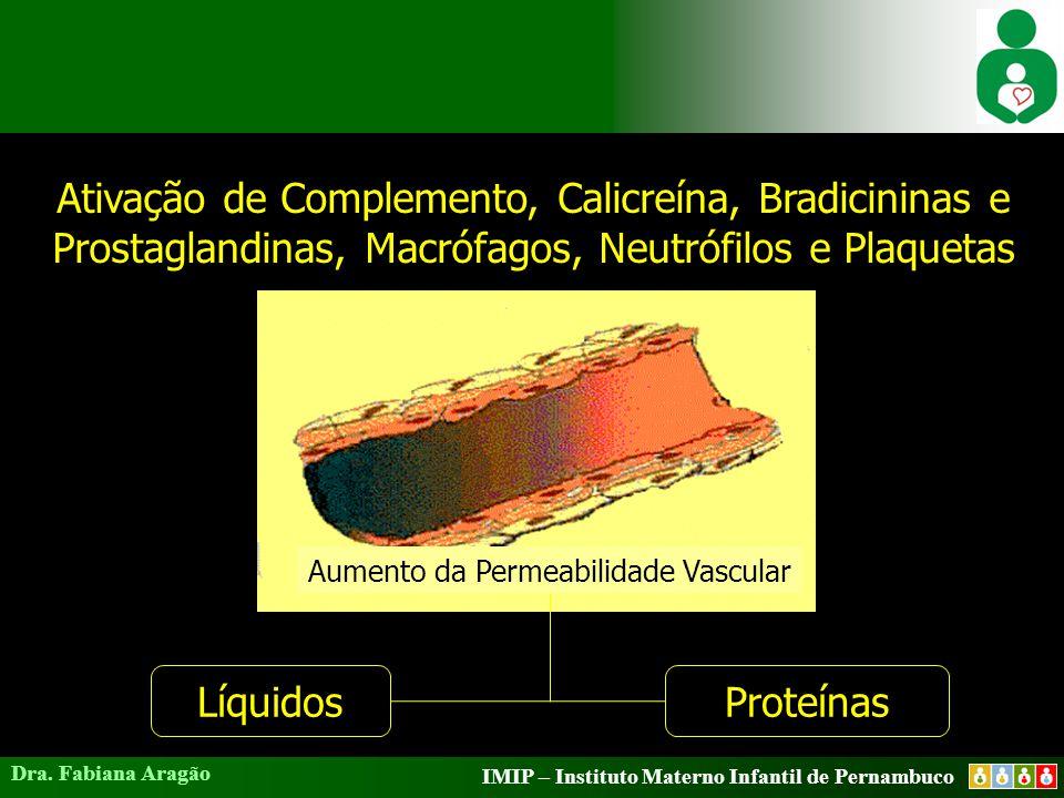 IMIP – Instituto Materno Infantil de Pernambuco Dra. Fabiana Aragão LíquidosProteínas Aumento da Permeabilidade Vascular Ativação de Complemento, Cali