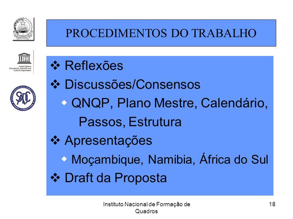 Instituto Nacional de Formação de Quadros 18  Reflexões  Discussões/Consensos  QNQP, Plano Mestre, Calendário, Passos, Estrutura  Apresentações 