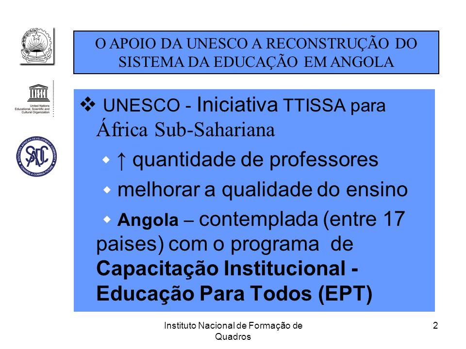 Instituto Nacional de Formação de Quadros 2  UNESCO - Iniciativa TTISSA para África Sub-Sahariana  ↑ quantidade de professores  melhorar a qualidad