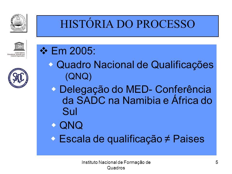 Instituto Nacional de Formação de Quadros 6  ANGOLA  Não possui QN Organizado para Professores  Possui Sistema de Classificação para Professores  MED através da UNESCO convidou a UNISA e SADC – ajudar no desenvolvimento HISTÓRIA DO PROCESSO