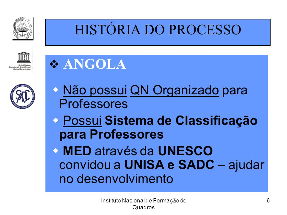 Instituto Nacional de Formação de Quadros 6  ANGOLA  Não possui QN Organizado para Professores  Possui Sistema de Classificação para Professores 