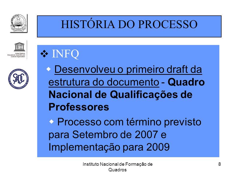 Instituto Nacional de Formação de Quadros 8  INFQ  Desenvolveu o primeiro draft da estrutura do documento - Quadro Nacional de Qualificações de Prof