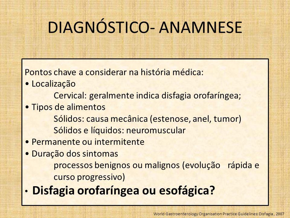 DIAGNÓSTICO- ANAMNESE World Gastroenterology Organisation Practice Guidelines: Disfagia, 2007 Pontos chave a considerar na história médica: Localizaçã