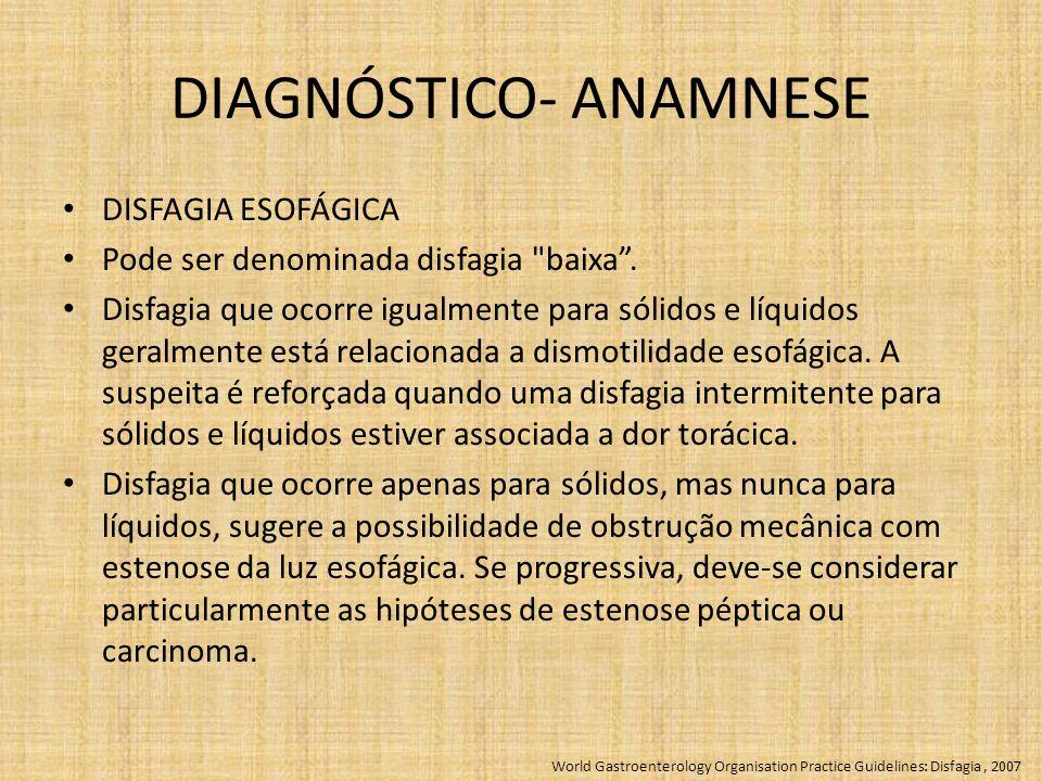 DIAGNÓSTICO- ANAMNESE DISFAGIA ESOFÁGICA Pode ser denominada disfagia