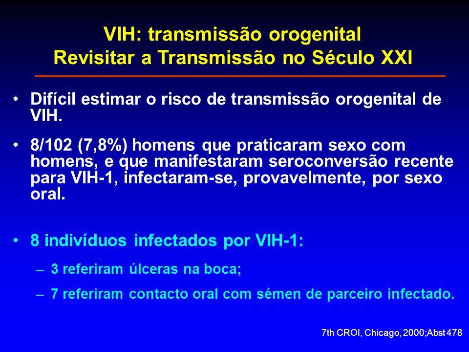 Difícil estimar o risco de transmissão orogenital de VIH. 8/102 (7,8%) homens que praticaram sexo com homens, e que manifestaram seroconversão recente