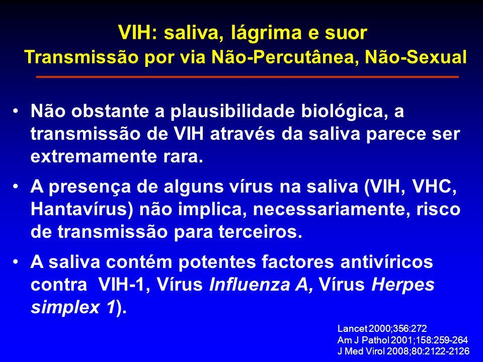 VIH: saliva, lágrima e suor Transmissão por via Não-Percutânea, Não-Sexual Não obstante a plausibilidade biológica, a transmissão de VIH através da saliva parece ser extremamente rara.