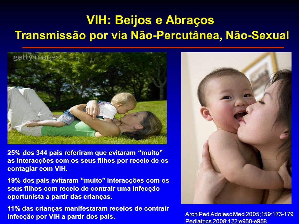"""VIH: Beijos e Abraços Transmissão por via Não-Percutânea, Não-Sexual 25% dos 344 pais referiram que evitaram """"muito"""" as interacções com os seus filhos"""