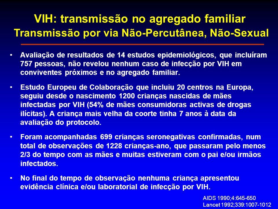 VIH: transmissão no agregado familiar Transmissão por via Não-Percutânea, Não-Sexual Avaliação de resultados de 14 estudos epidemiológicos, que incluí