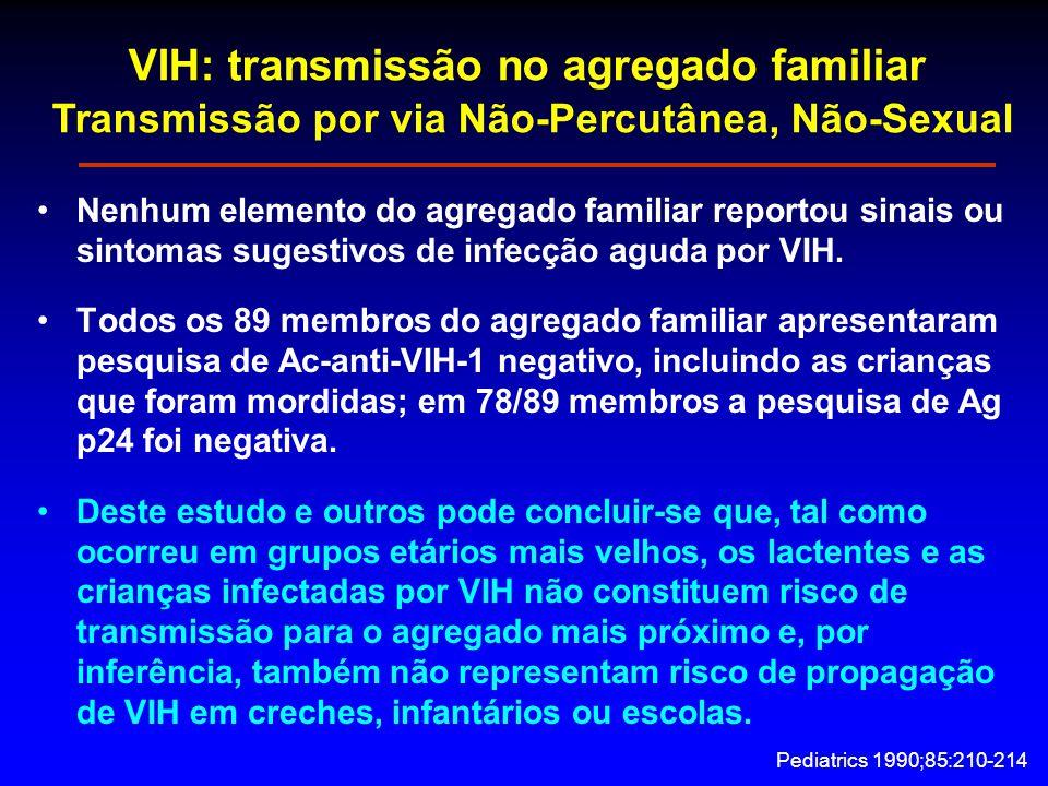 VIH: transmissão no agregado familiar Transmissão por via Não-Percutânea, Não-Sexual Nenhum elemento do agregado familiar reportou sinais ou sintomas sugestivos de infecção aguda por VIH.
