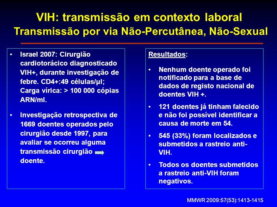 VIH: transmissão em contexto laboral Transmissão por via Não-Percutânea, Não-Sexual Israel 2007: Cirurgião cardiotorácico diagnosticado VIH+, durante investigação de febre.