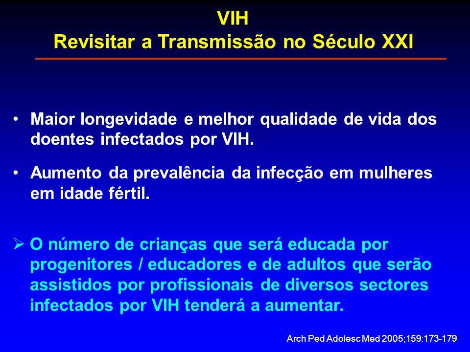 Maior longevidade e melhor qualidade de vida dos doentes infectados por VIH. Aumento da prevalência da infecção em mulheres em idade fértil.  O númer