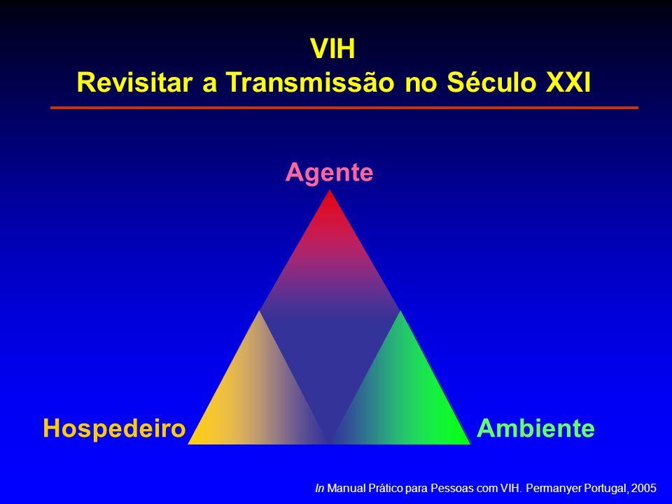 Agente HospedeiroAmbiente VIH Revisitar a Transmissão no Século XXI In Manual Prático para Pessoas com VIH. Permanyer Portugal, 2005