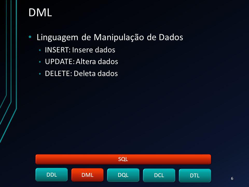 DML Linguagem de Manipulação de Dados INSERT: Insere dados UPDATE: Altera dados DELETE: Deleta dados SQL DDL DML DQL DCL DTL 6