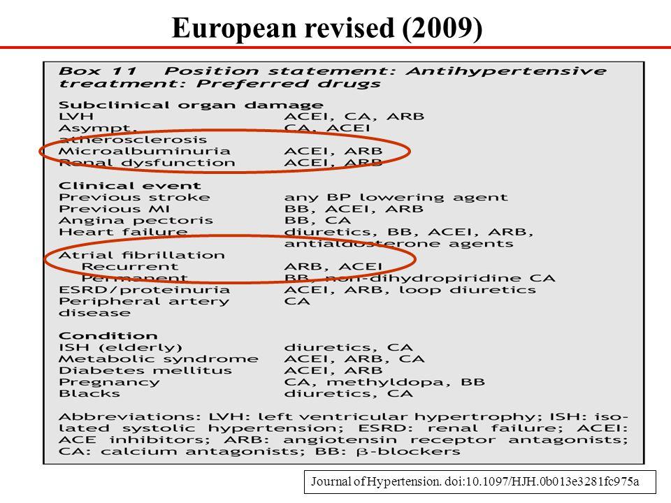 European revised (2009) Journal of Hypertension. doi:10.1097/HJH.0b013e3281fc975a