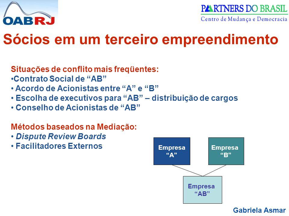 """Gabriela Asmar Empresa """"A"""" Empresa """"B"""" Empresa """"AB"""" Sócios em um terceiro empreendimento Situações de conflito mais freqüentes: Contrato Social de """"AB"""