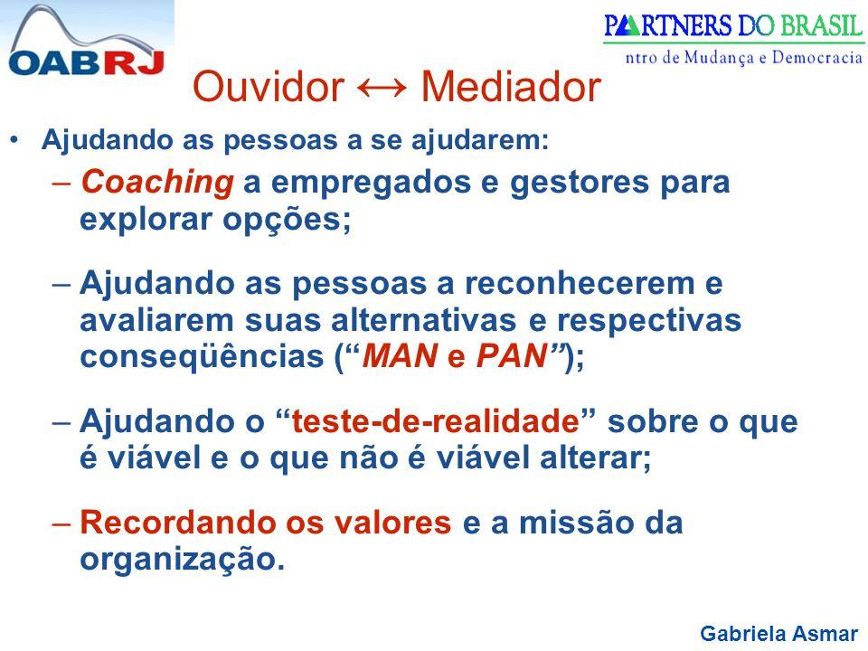 Gabriela Asmar Ouvidor ↔ Mediador Ajudando as pessoas a se ajudarem: –Coaching a empregados e gestores para explorar opções; –Ajudando as pessoas a re
