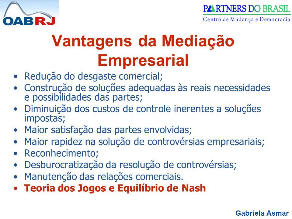 Gabriela Asmar Vantagens da Mediação Empresarial Redução do desgaste comercial; Construção de soluções adequadas às reais necessidades e possibilidade