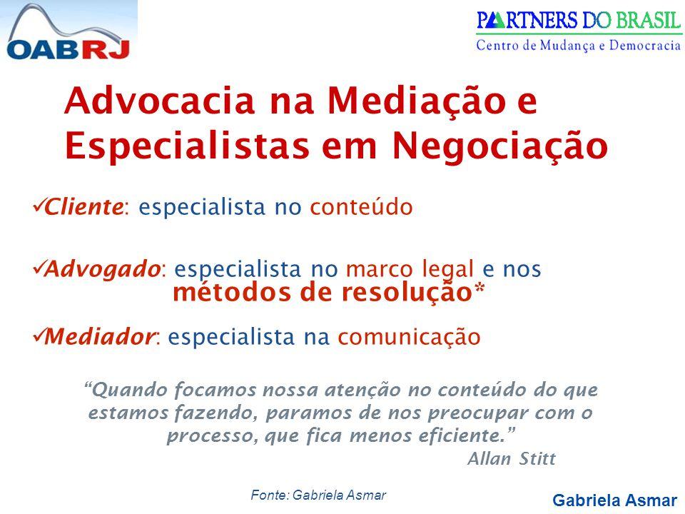 Gabriela Asmar Cliente: especialista no conteúdo Advogado: especialista no marco legal e nos métodos de resolução* Mediador: especialista na comunicaç