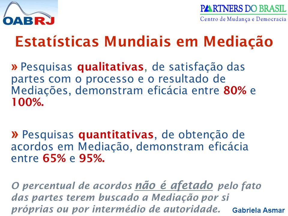 Gabriela Asmar » Pesquisas qualitativas, de satisfação das partes com o processo e o resultado de Mediações, demonstram eficácia entre 80% e 100%.