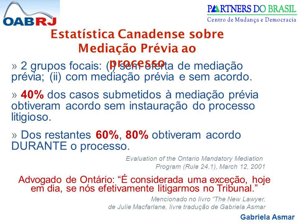 Gabriela Asmar » 2 grupos focais: (i) sem oferta de mediação prévia; (ii) com mediação prévia e sem acordo. » 40% dos casos submetidos à mediação prév