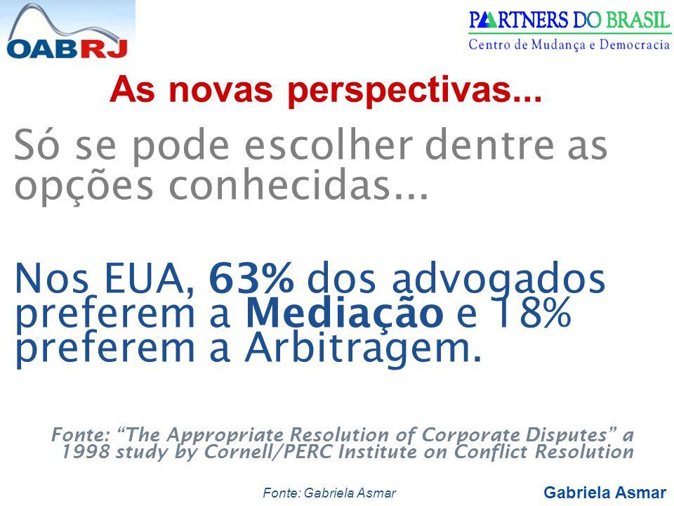 Gabriela Asmar As novas perspectivas... Só se pode escolher dentre as opções conhecidas... Nos EUA, 63% dos advogados preferem a Mediação e 18% prefer