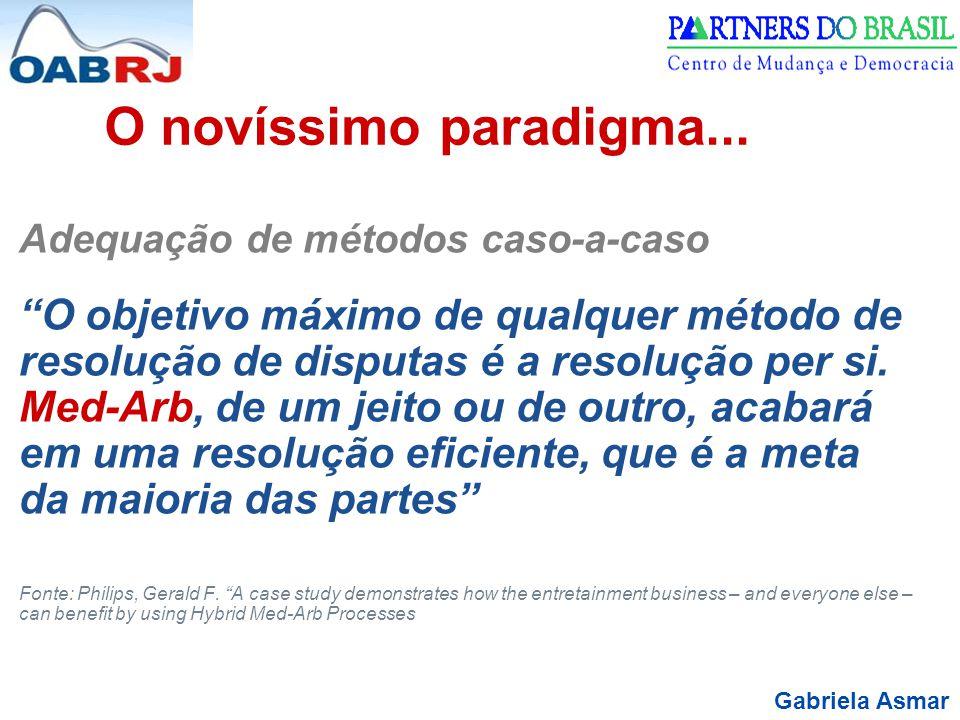 """Gabriela Asmar O novíssimo paradigma... Adequação de métodos caso-a-caso """"O objetivo máximo de qualquer método de resolução de disputas é a resolução"""