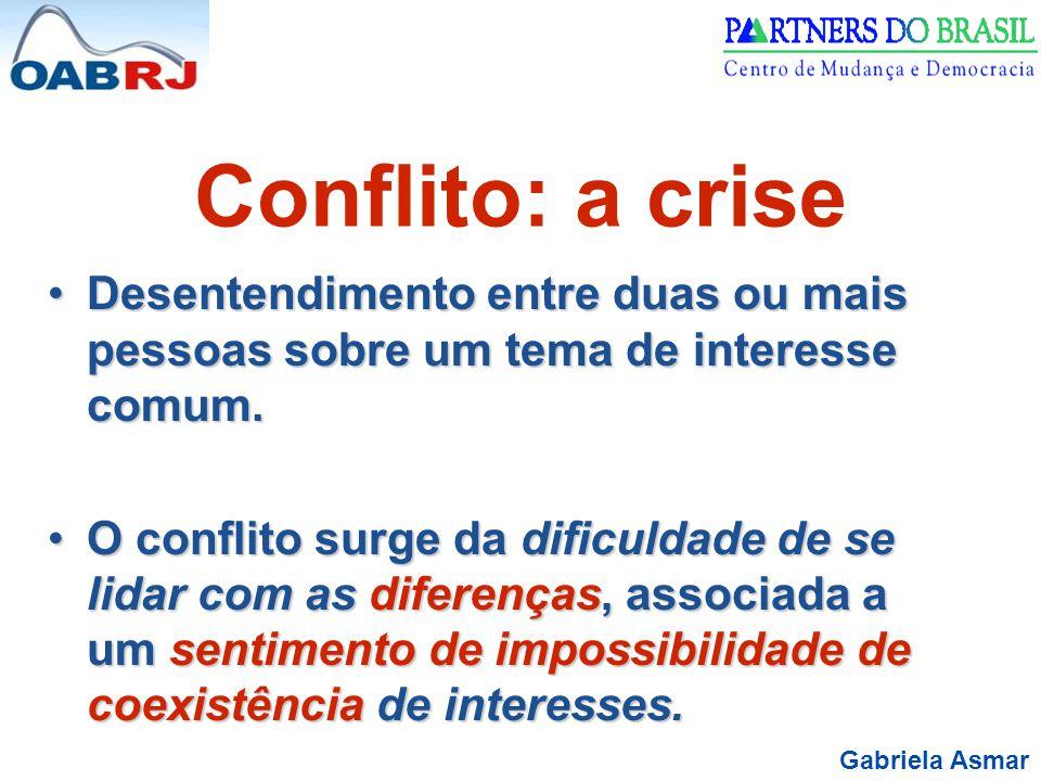 Gabriela Asmar Conflito: a crise Desentendimento entre duas ou mais pessoas sobre um tema de interesse comum.Desentendimento entre duas ou mais pessoas sobre um tema de interesse comum.