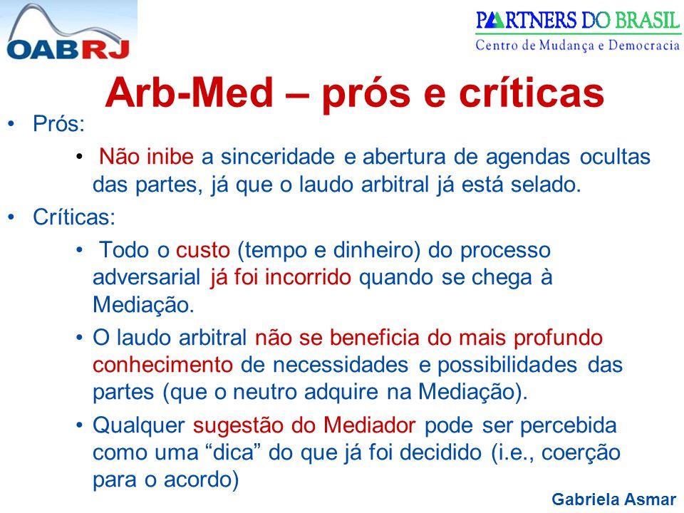 Gabriela Asmar Arb-Med – prós e críticas Prós: Não inibe a sinceridade e abertura de agendas ocultas das partes, já que o laudo arbitral já está selado.