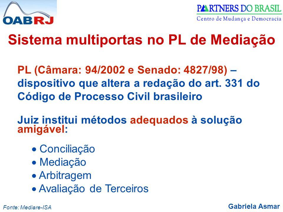 Gabriela Asmar Sistema multiportas no PL de Mediação PL (Câmara: 94/2002 e Senado: 4827/98) – dispositivo que altera a redação do art.