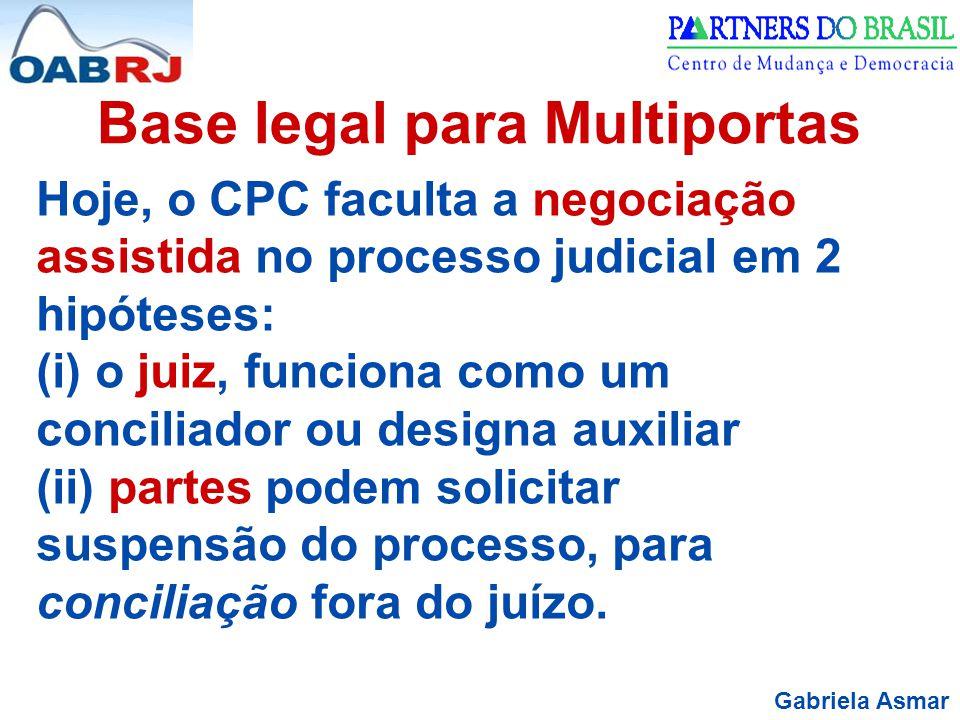 Gabriela Asmar Base legal para Multiportas Hoje, o CPC faculta a negociação assistida no processo judicial em 2 hipóteses: (i) o juiz, funciona como um conciliador ou designa auxiliar (ii) partes podem solicitar suspensão do processo, para conciliação fora do juízo.