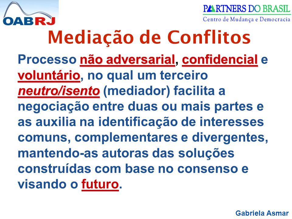 Gabriela Asmar Mediação de Conflitos não adversarialconfidencial voluntário neutro/isento Processo não adversarial, confidencial e voluntário, no qual