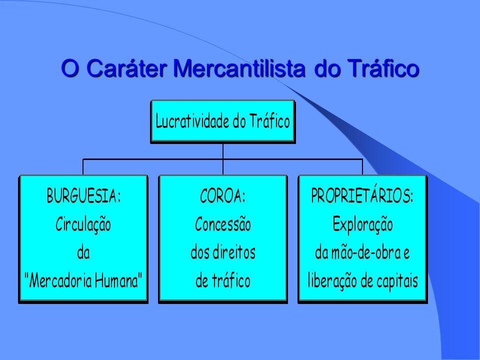 Estimativas sobre o Tráfico 1532(?) a 1850 1532(?) a 1850 S.B.