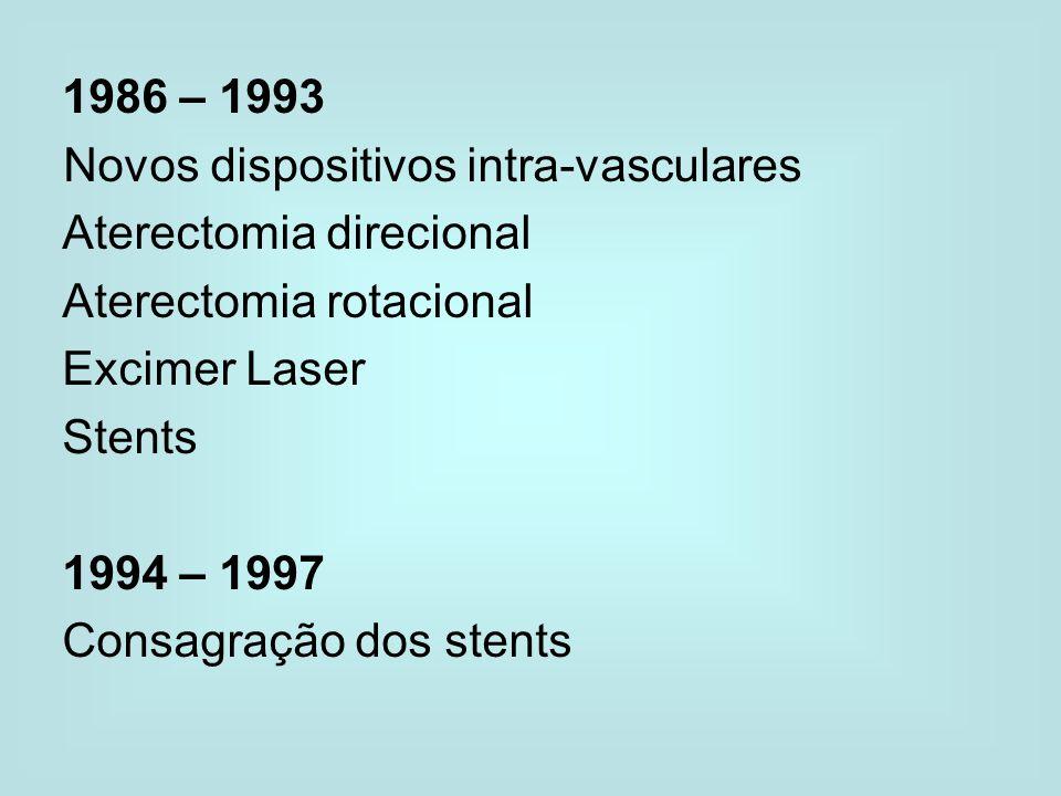 1986 – 1993 Novos dispositivos intra-vasculares Aterectomia direcional Aterectomia rotacional Excimer Laser Stents 1994 – 1997 Consagração dos stents