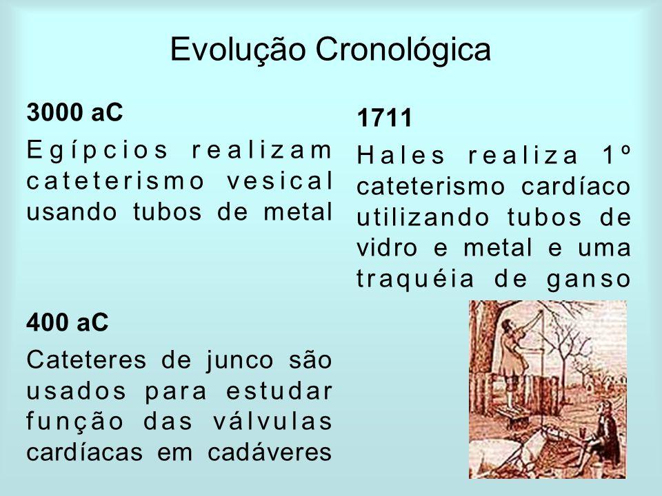 Evolução Cronológica 3000 aC Egípcios realizam cateterismo vesical usando tubos de metal 400 aC Cateteres de junco são usados para estudar função das
