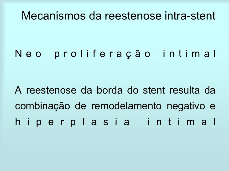 Mecanismos da reestenose intra-stent Neo proliferação intimal A reestenose da borda do stent resulta da combinação de remodelamento negativo e hiperpl